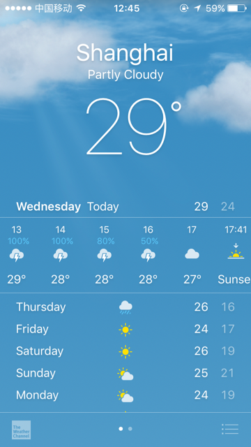 48% of humans feel personally validated when Weather app is